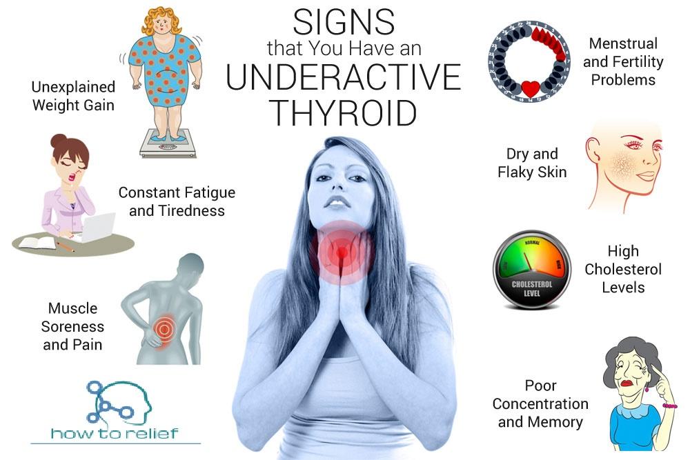Symptom-of-underactive-thyroid.jpg