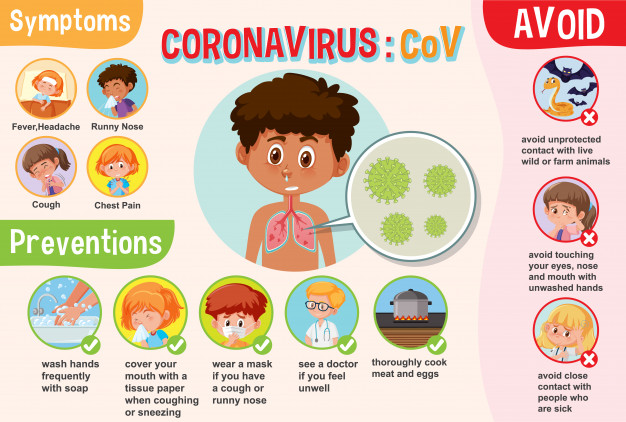 diagram-showing-coronavirus-with-symptoms-preventions_1639-13757.jpg