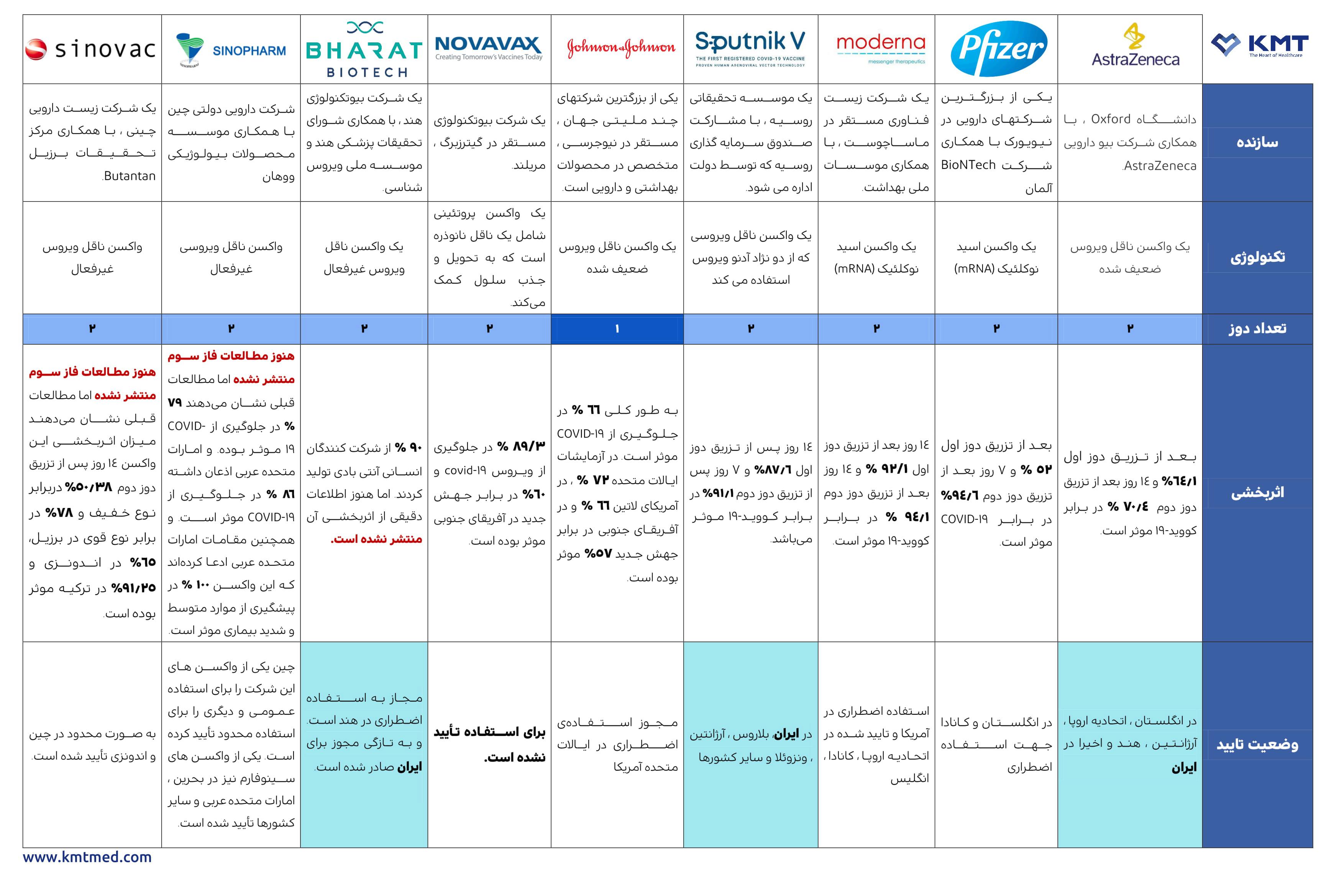 Vaccines Table-KMT.jpg